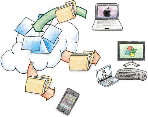 Web Sitesi Açarak Online Para Kazanma Yolları