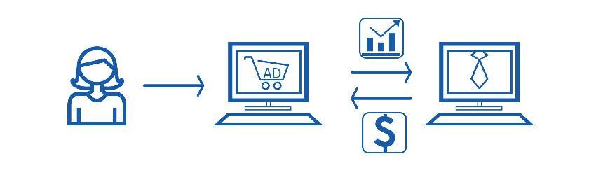 Affiliate Marketing Logo